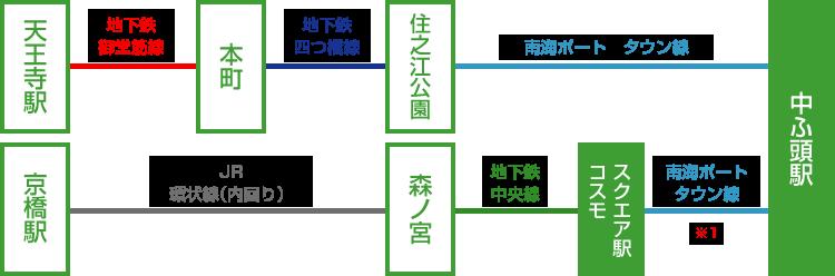 天王寺駅・京橋駅からインテックス大阪の乗り継ぎ